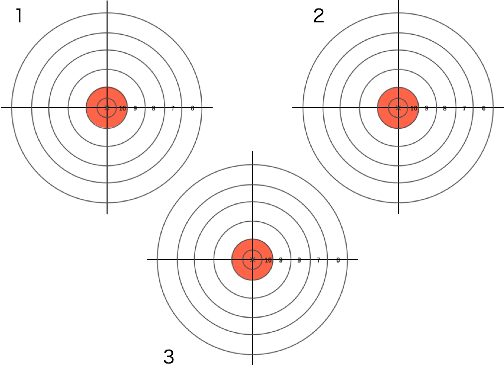 【ダウンロード】射撃のターゲット(A3サイズ)を作ったので公開。鳥猟前のスコープ調整に。精度は適当